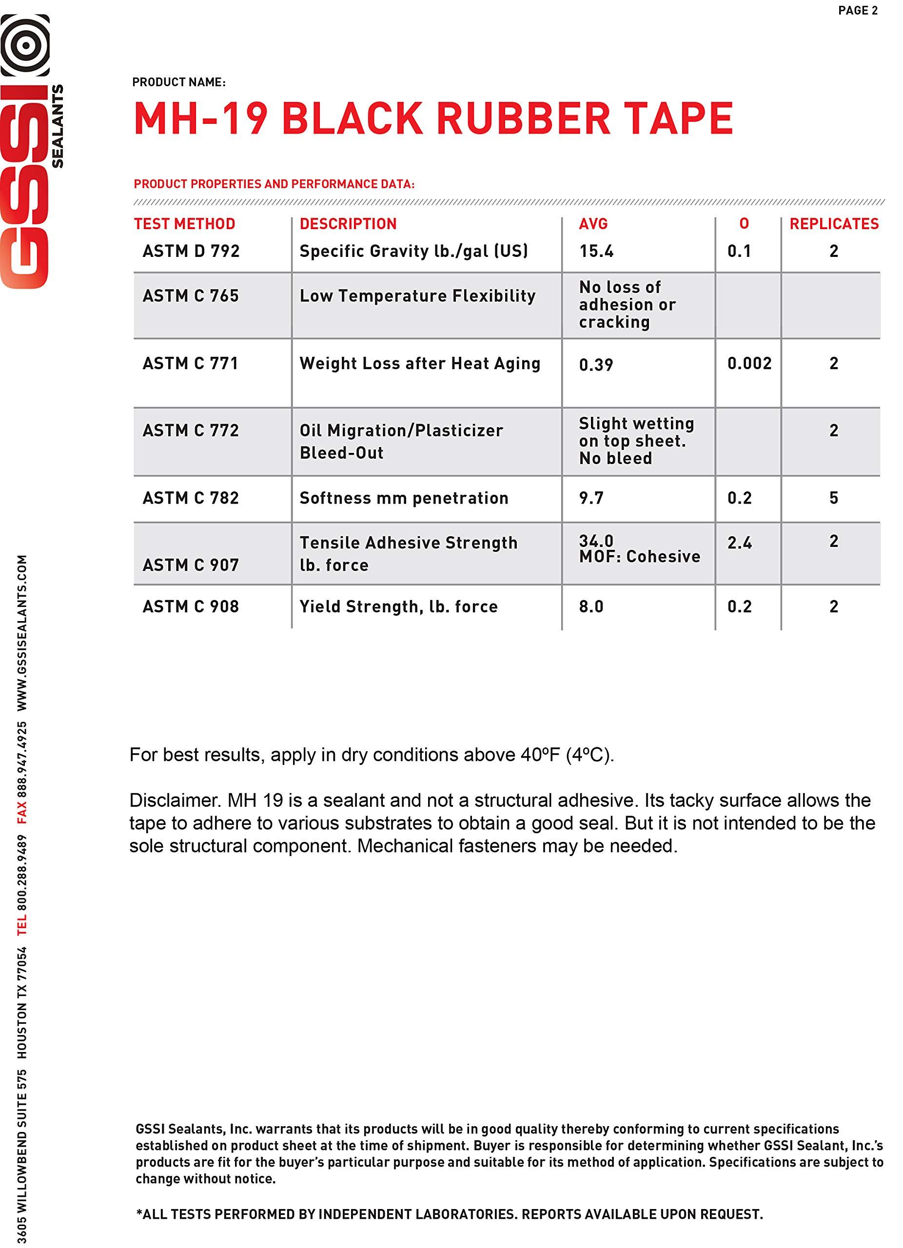 GSSI Sealants Butyl Tape 1/8'' x 1'' x 100' (2 Rolls at 50') Black by GSSI Sealants (Image #3)
