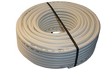 1,6€//m PVC Schlauchleitung Anschlussleitung Kabel H05VV-F 5G2,5 5x2,5 Weiß 50m
