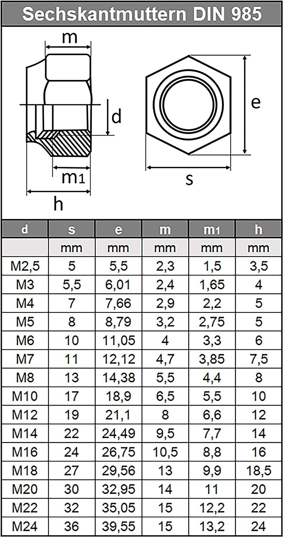 - Selbstsichernde Sechskantmuttern V2A D/´s Items/® M8 Edelstahl A2 - Sicherungsmuttern 10 St/ück Klemmmuttern DIN 985 Stoppmuttern