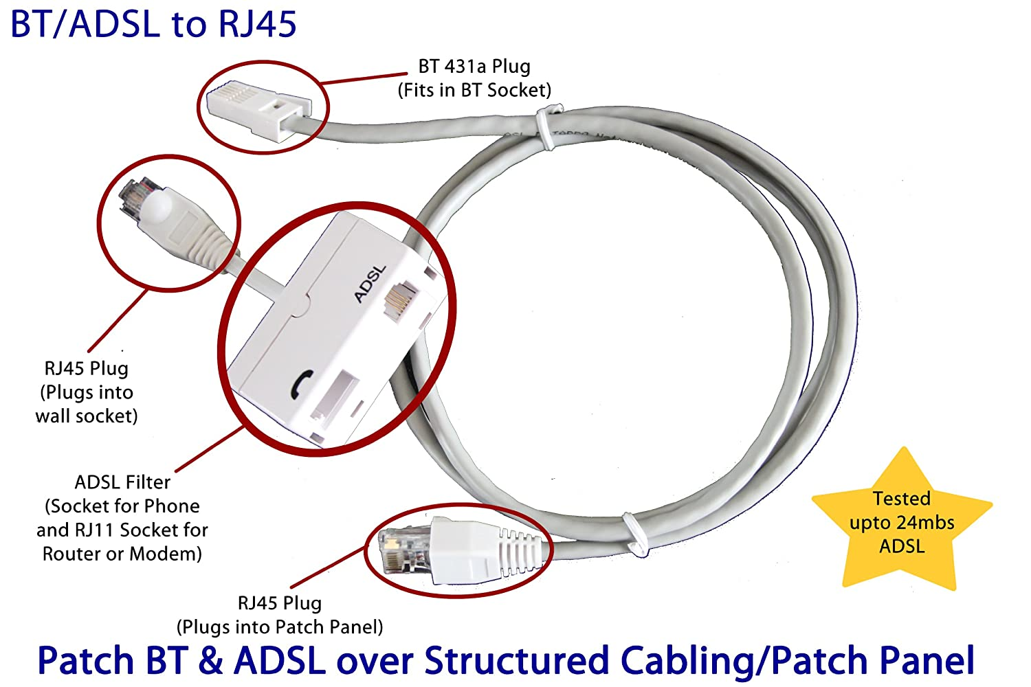 PCSL Brand - BT Telephone Master with ADSL to RJ45 Patch Cable and ADSL Microfitler Adaptor - Cable Length 0.5m - This allows you patch a BT Master with ADSL over Structured Cabling.