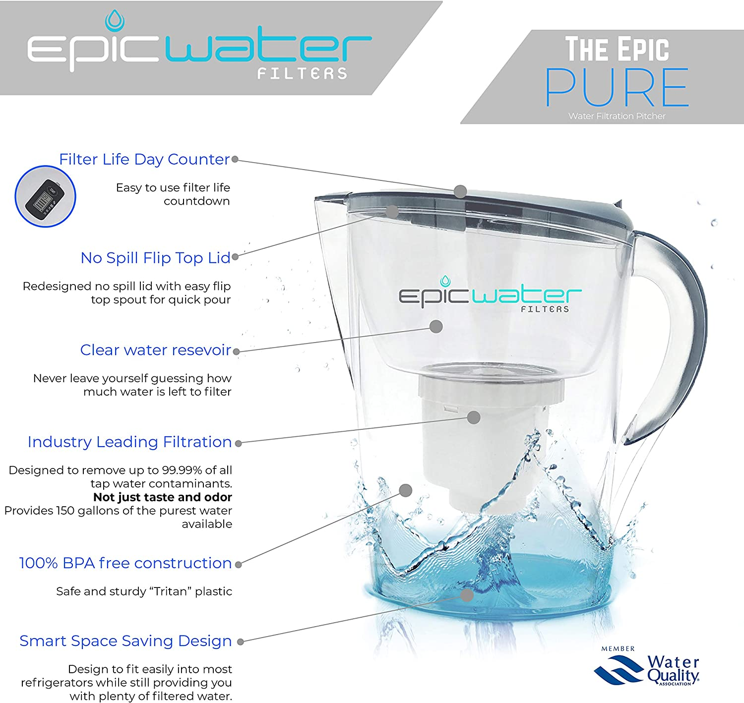 Epic Pure EW-WFP TAP Water Filter Pitcher