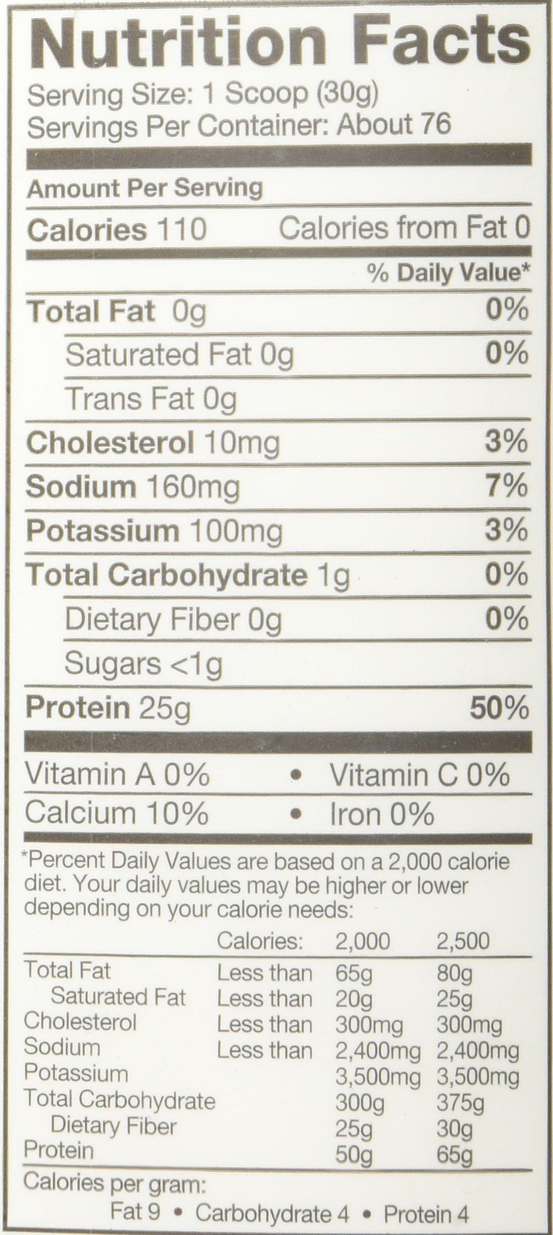Dymatize ISO 100 Whey Protein Powder Isolate Birthday Cake 5 Lbs