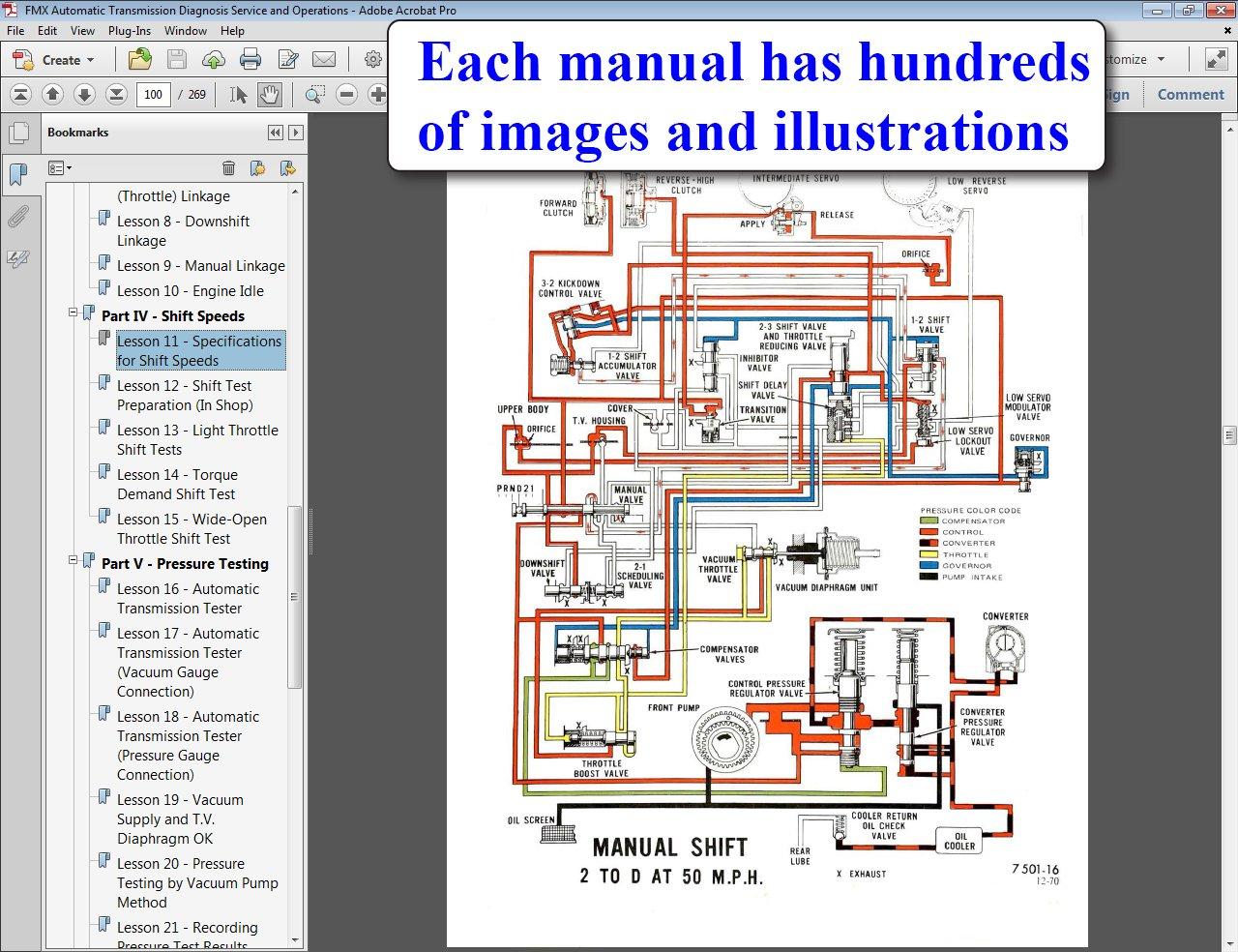 FMX Automatic Transmission Diagnosis, Service, and Training Manual: Ford  Motor Company: 9781603711999: Amazon.com: Books