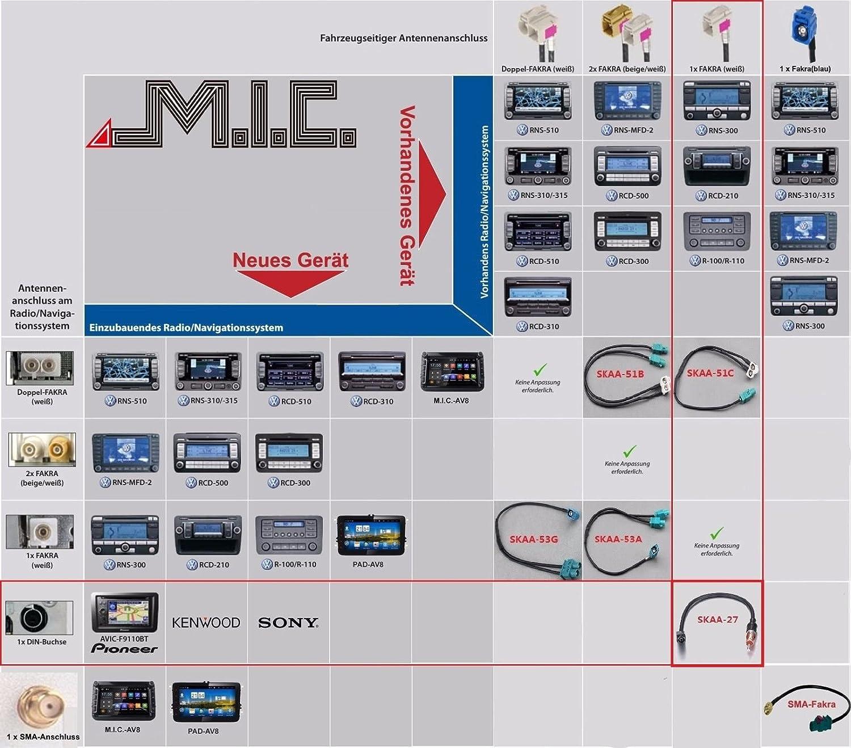 M.I.C. SKAA-27 : Radio Antenne Adapter ISO/DIN Stecker - Fakra für ...