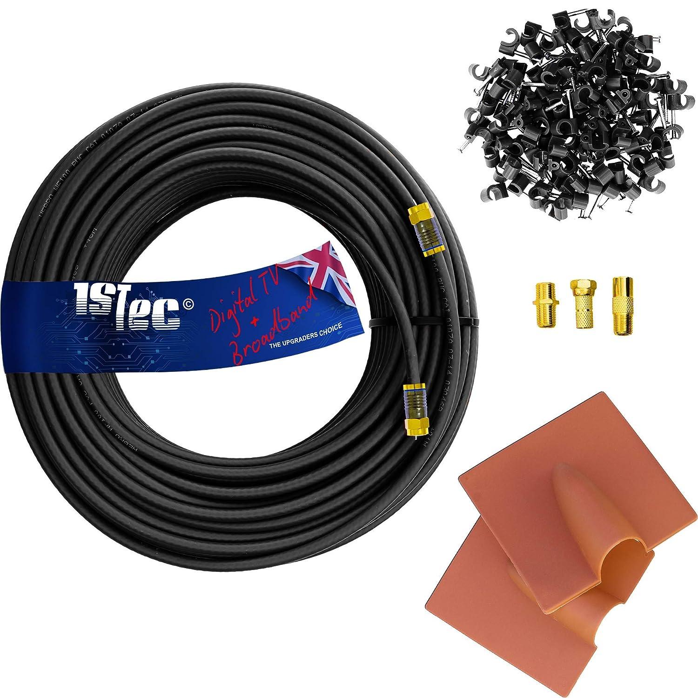 1STeca - Kit de Cable de extensión para Antena o Banda Ancha ...
