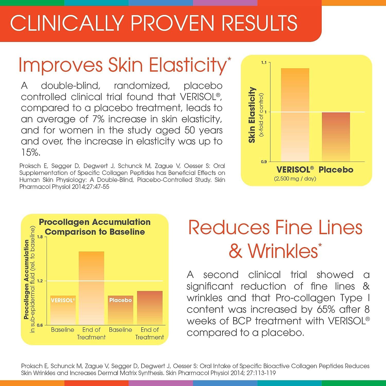 Sparkle Skin Boost Plus (Apple Ginger) Verisol Collagen Peptides Protein Powder Vitamin C...