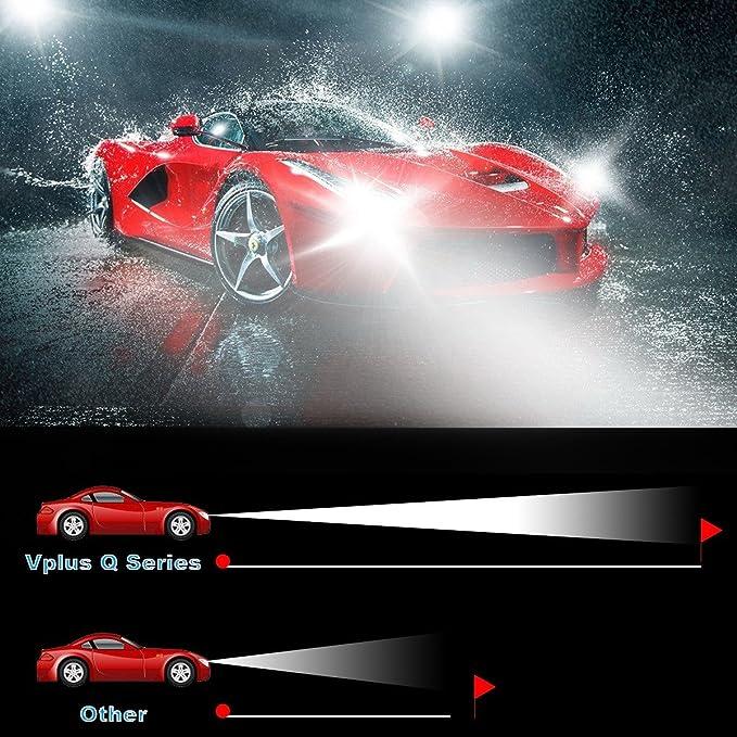 2pcs Vplus Q serie 9006 de alta potencia LED luz de cruce faros delanteros todo en uno de 4500 lúmenes super brillante bombilla Automotive Kit: Amazon.es: ...