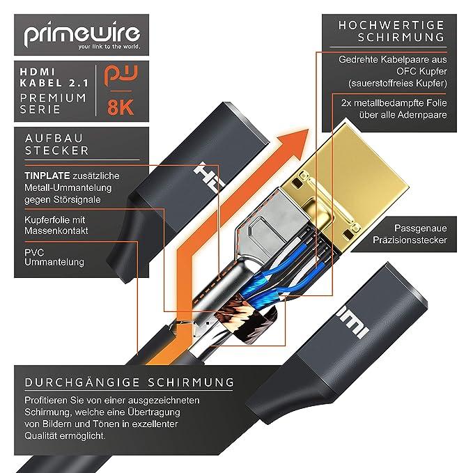 CSL - Cable HDMI de 8 K (2,1 m, 8 K a 60 Hz, 4 K a 120 Hz, con DSC ...