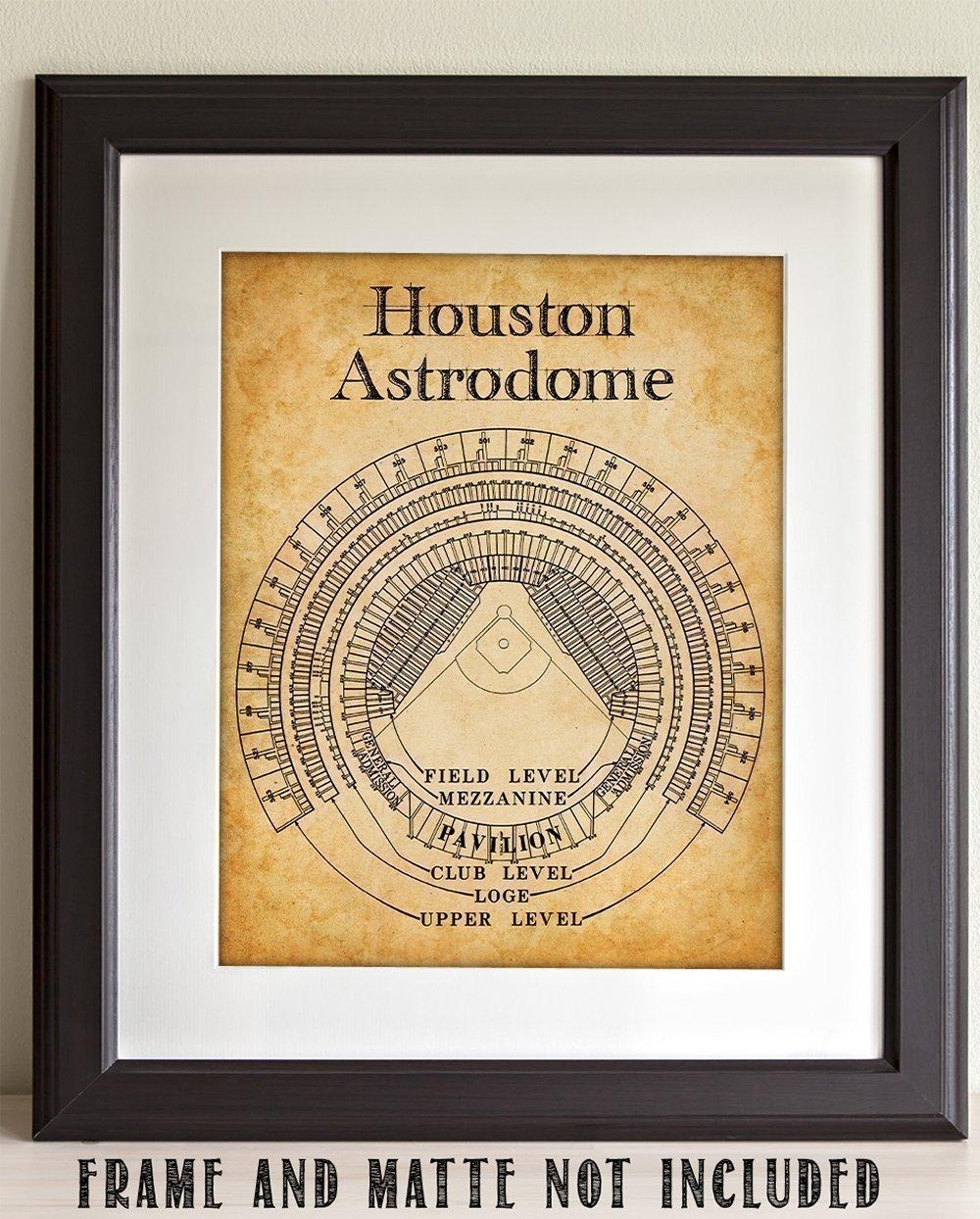 Amazon.com: Houston Astrodome Stadium Seating Chart Art Print ...