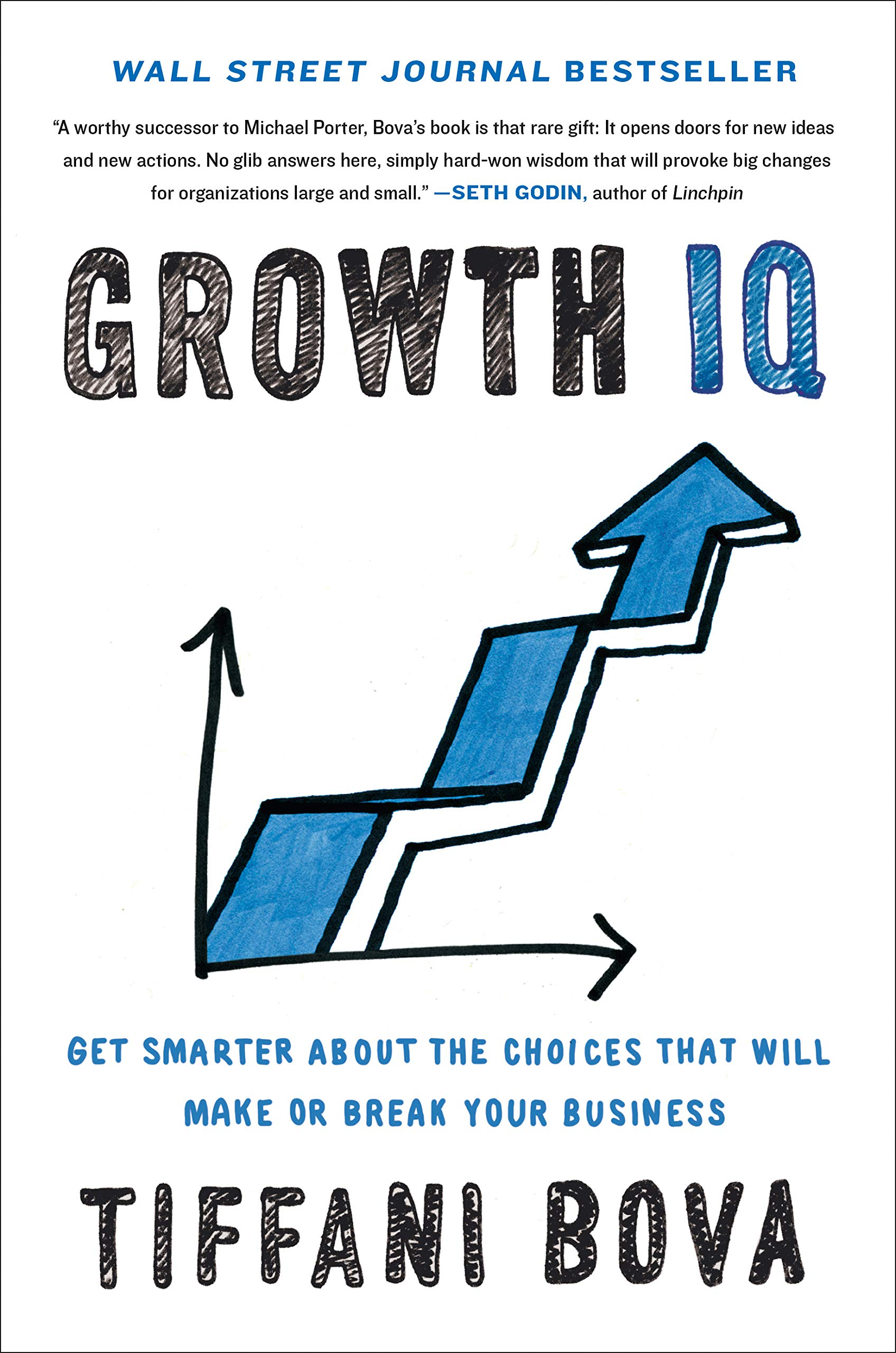 Image result for growth iq