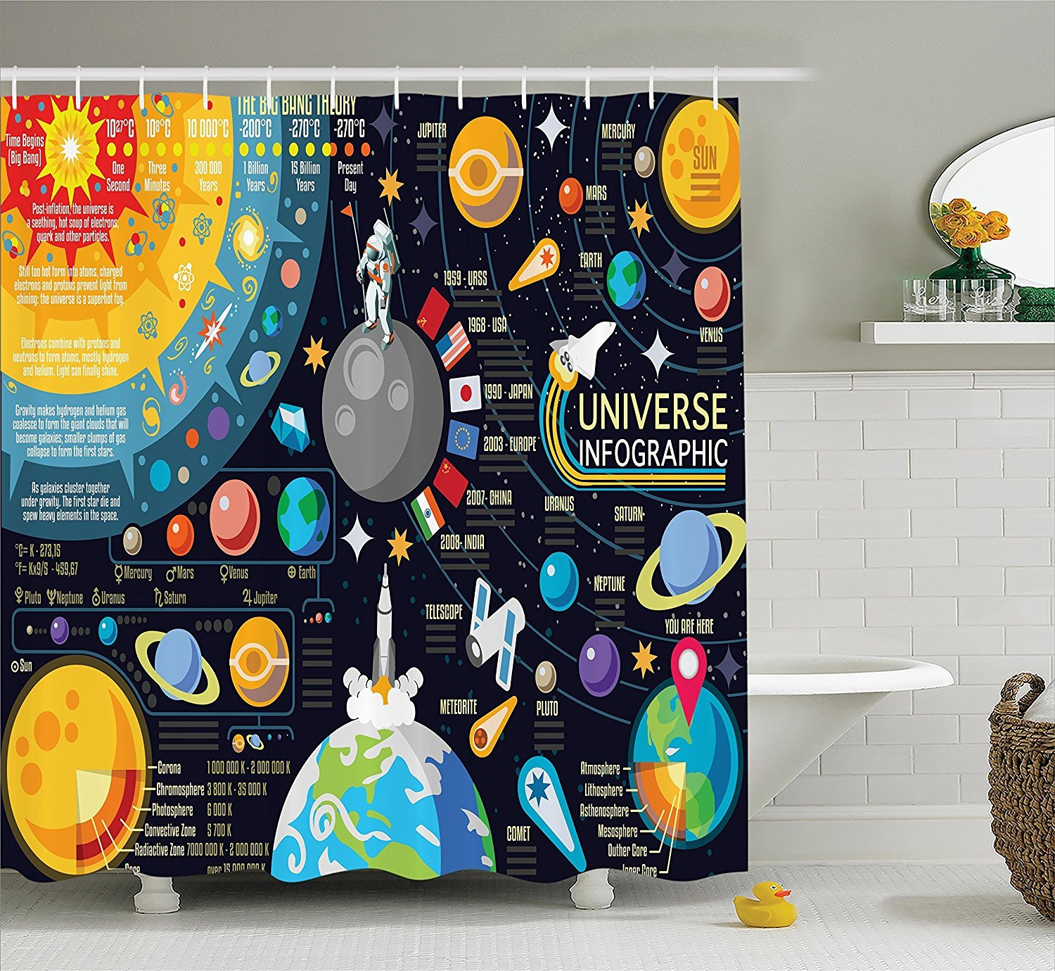 Mirryderr Outer Space Decor Collection, New Horizons of Solar System Infographic Pluto Venus Mars Jupiter Skyrocket Design, Polyester Fabric Bathroom Shower Curtain, Blue Yellow