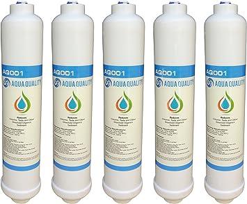 5 filtros de Agua para refrigerador de Calidad Aqua compatibles ...