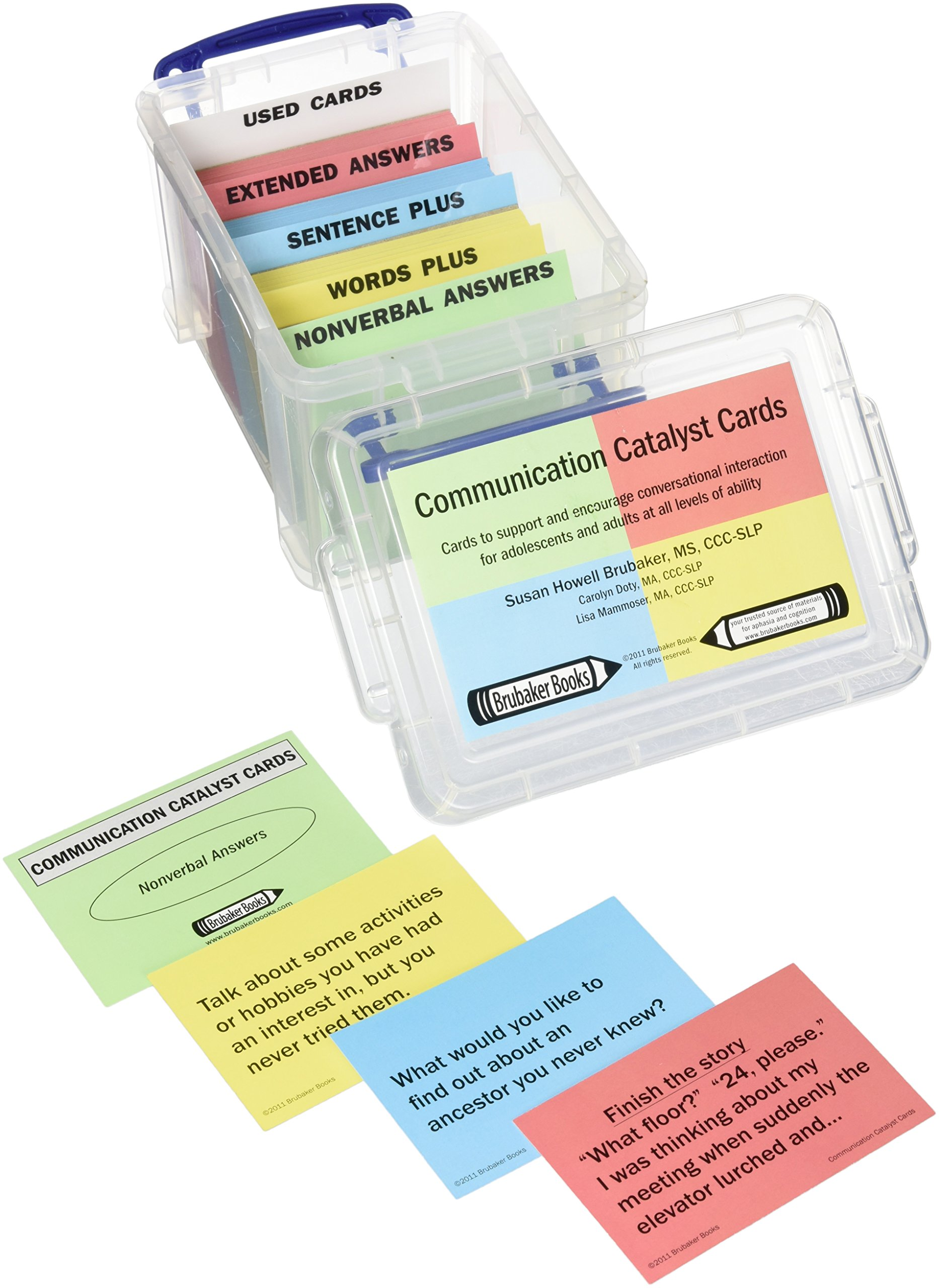 Communication Catalyst Cards