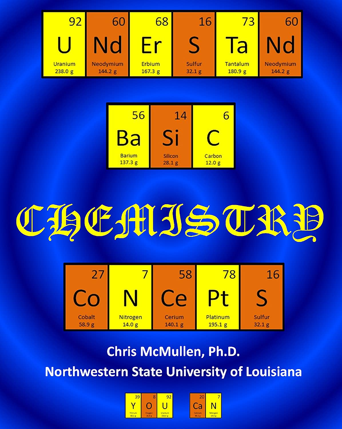 Understand Basic Chemistry Concepts: The Periodic Table ...
