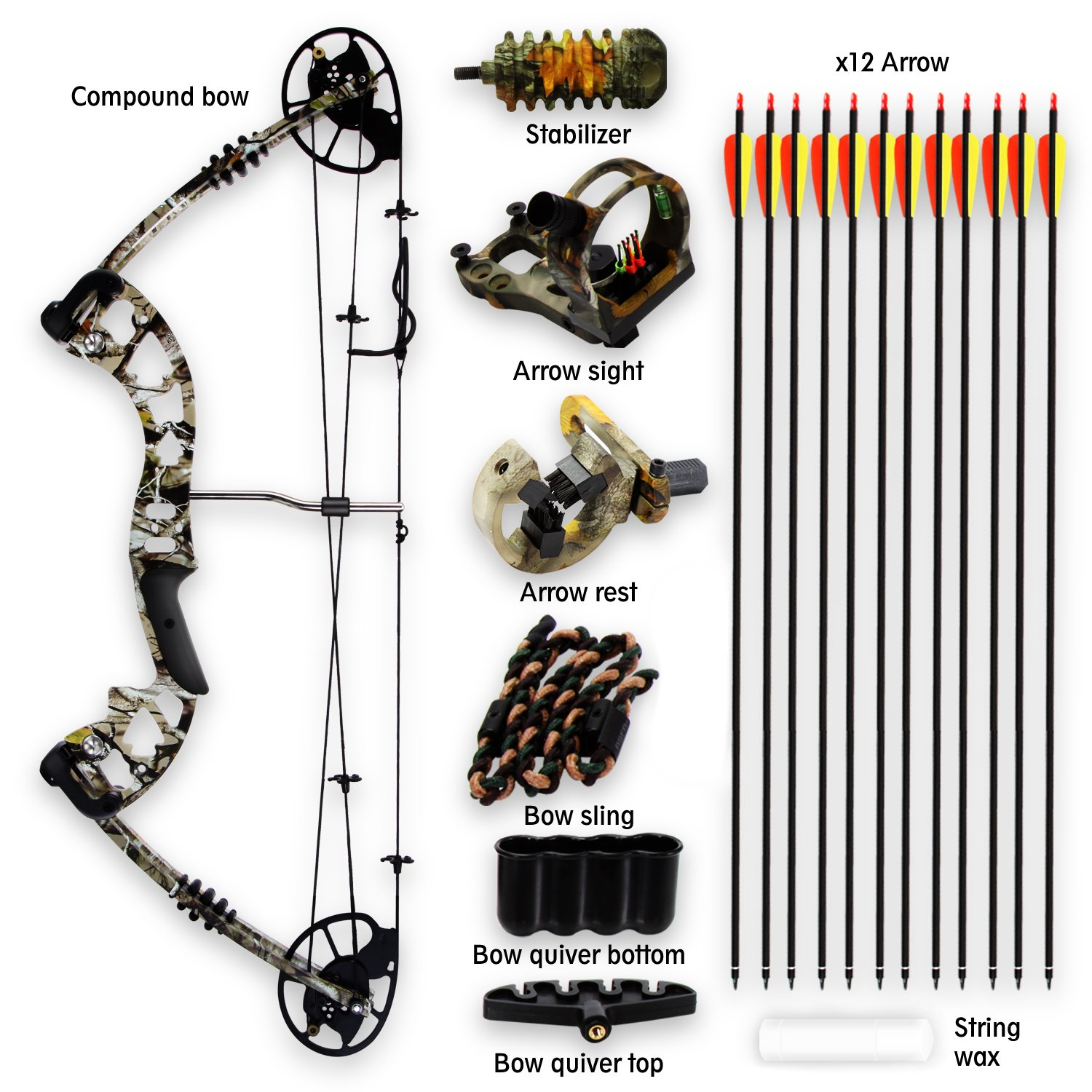 Amazon Com Serenelife Complete Compound Bow Arrow Accessory Kit