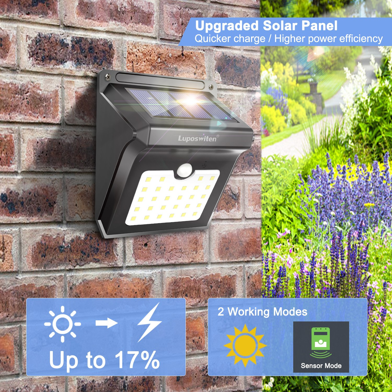 28 LEDs Solar Lights Outdoor, Motion Sensor Wireless Waterproof Security Wall Lights, Solar Light for Outdoor, Front Door, Back Yard, Garage, Porch by Luposwiten (4 Pack) by Luposwiten (Image #2)