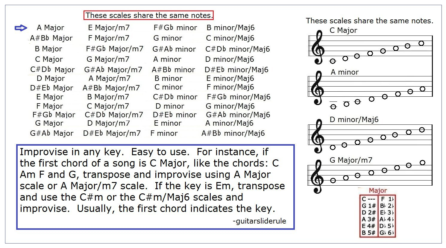 Amazon baritone saxophone chart 12 scales for sax musical amazon baritone saxophone chart 12 scales for sax musical instruments hexwebz Gallery