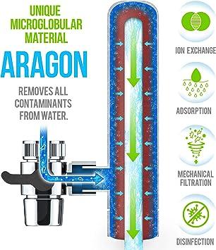 GEYSER EURO - Filtro de agua para grifo, filtro domestico, purifiador de agua.: Amazon.es: Bricolaje y herramientas