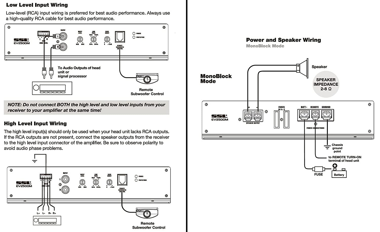 Sound Storm Ev5000d Car Amplifier 5000 Watts Max Power 1 Ohm High Circuit Stable Class D Monoblock