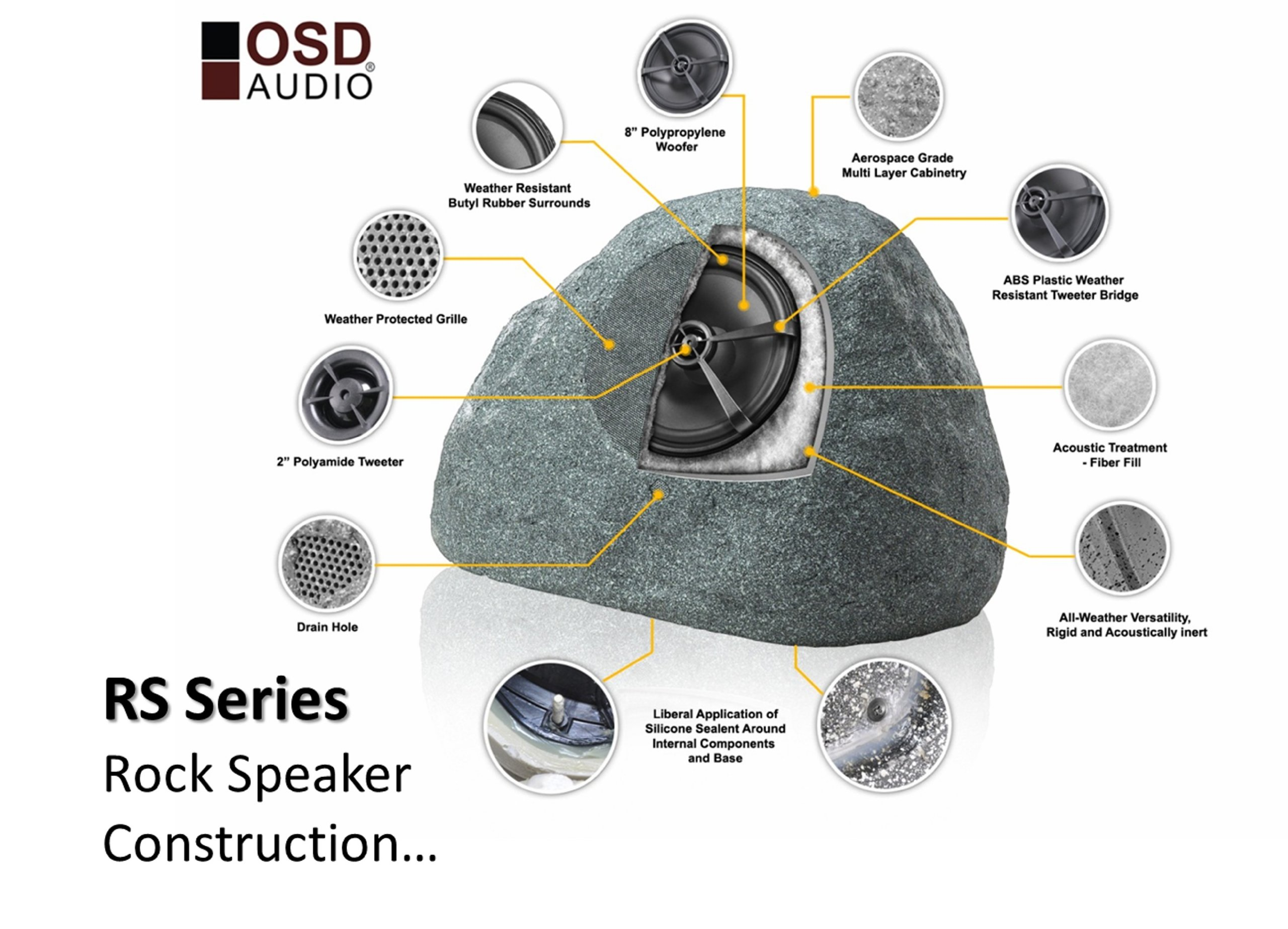 RS850 8-Inch 200W 2-Way High Power Outdoor Weather-Resistant Rock Speaker - OSD Audio - (Single, Granite Grey)