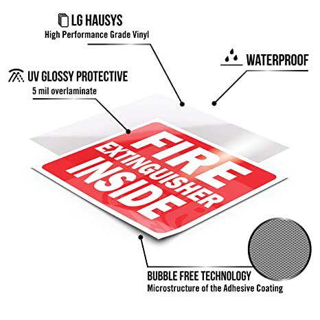 Amazon.com: Señal de seguridad con texto en inglés «Fire ...