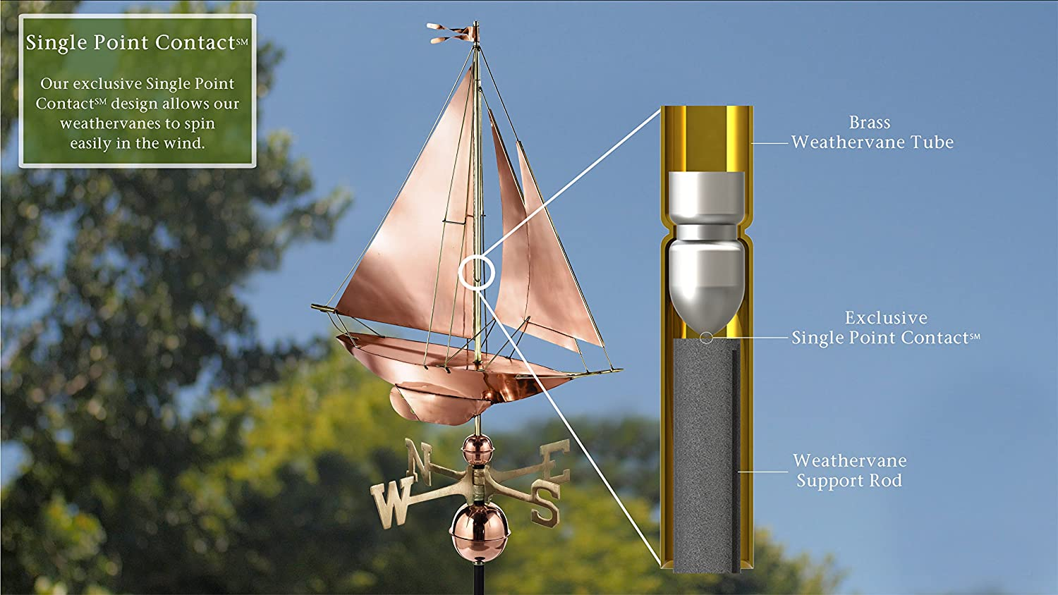 Boat 24 inch Pure Copper with Brass Sails Good Directions Racing Sloop Weathervane Wind Vane