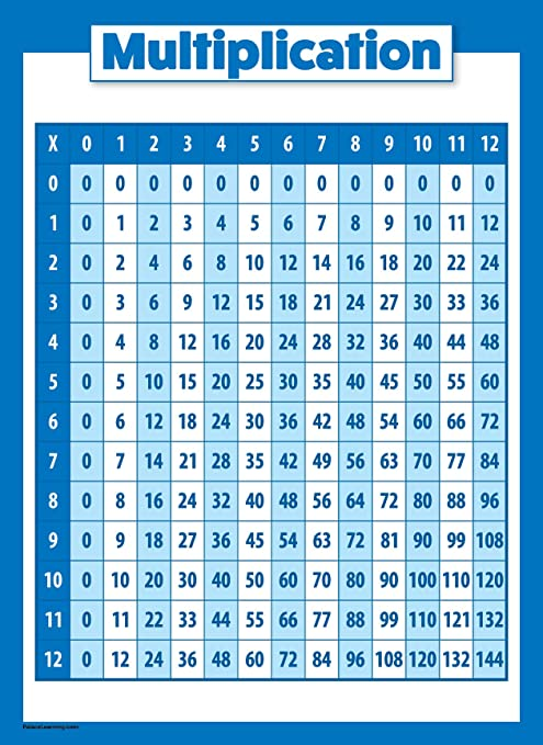 Multiplication Table Poster For Kids Educational Times Table Math Chart Laminated 18 X 24 Amazon Ca Generic