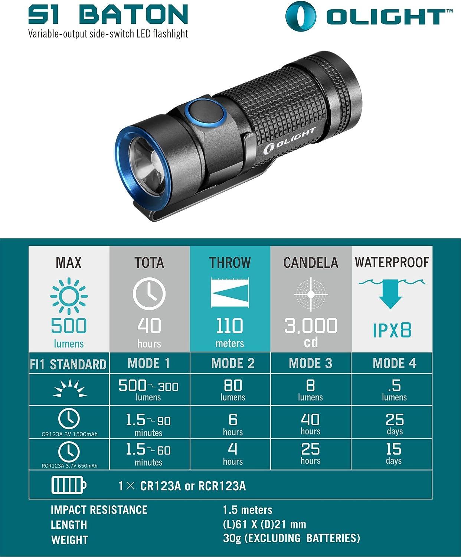 Olight S1 Mini Compact DEL Rechargeable USB Lampe de poche avec bonus CR123A Batterie