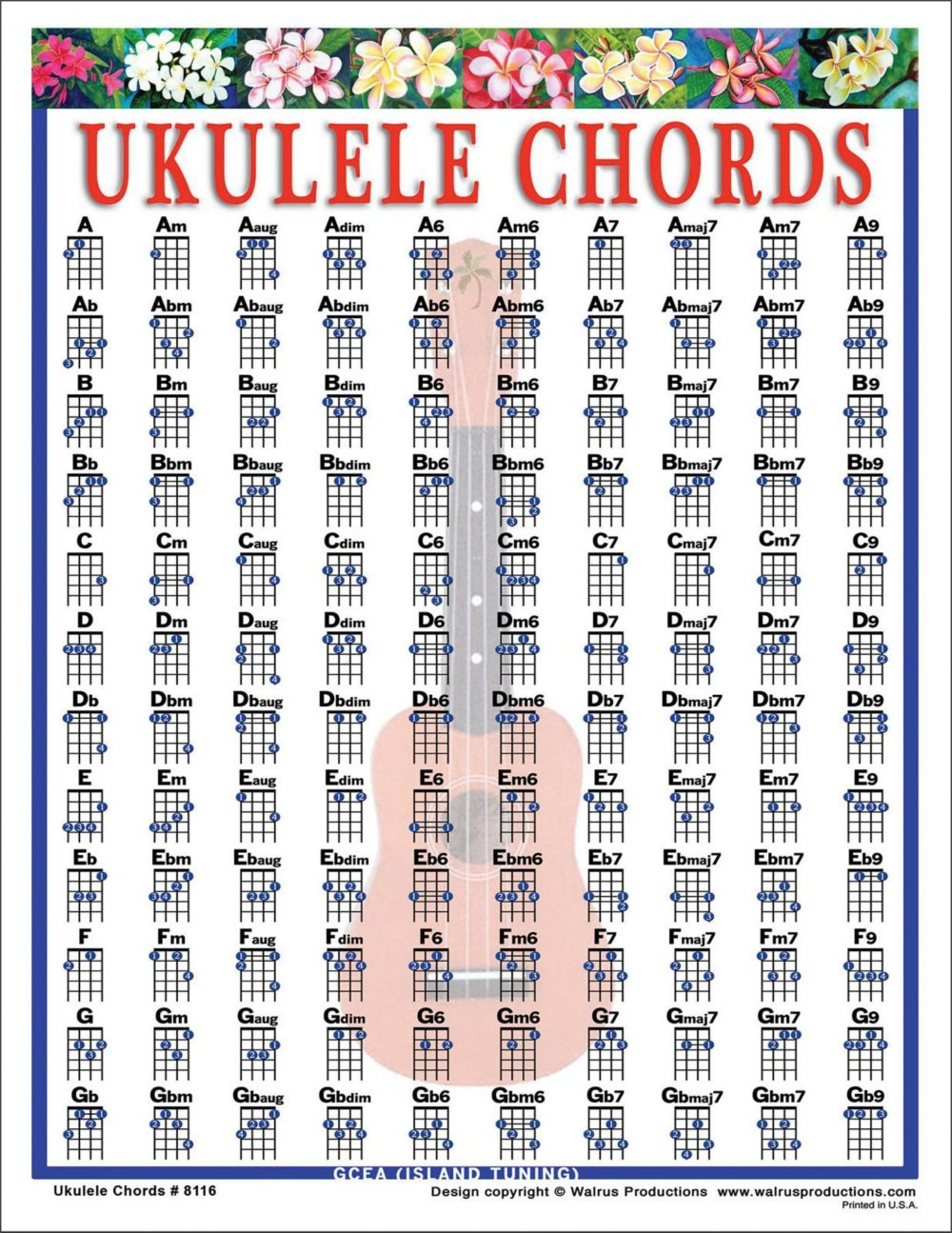Amazon walrus productions ukulele chord mini chart walrus amazon walrus productions ukulele chord mini chart walrus productions musical instruments hexwebz Images