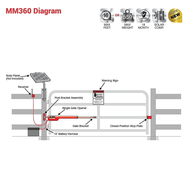 Mighty Mule 500 Wiring Diagram Schematic Diagrams 1995 Kawasaki Fm143 Diy Enthusiasts U2022