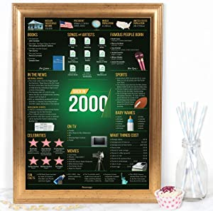 The Original Back in 2000 Poster USA (15.7x23.4 Unframed) in Elegant Gift Tube Happy 20th Anniversary 20 Birthday Party Decorations Ideas Wedding Decor for Women Men (Back in 2000 - 20 Years Old)