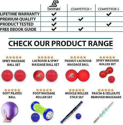 trigger Beenax massaggio Spiky Ball Roller Set-Perfetto per fascite plantare