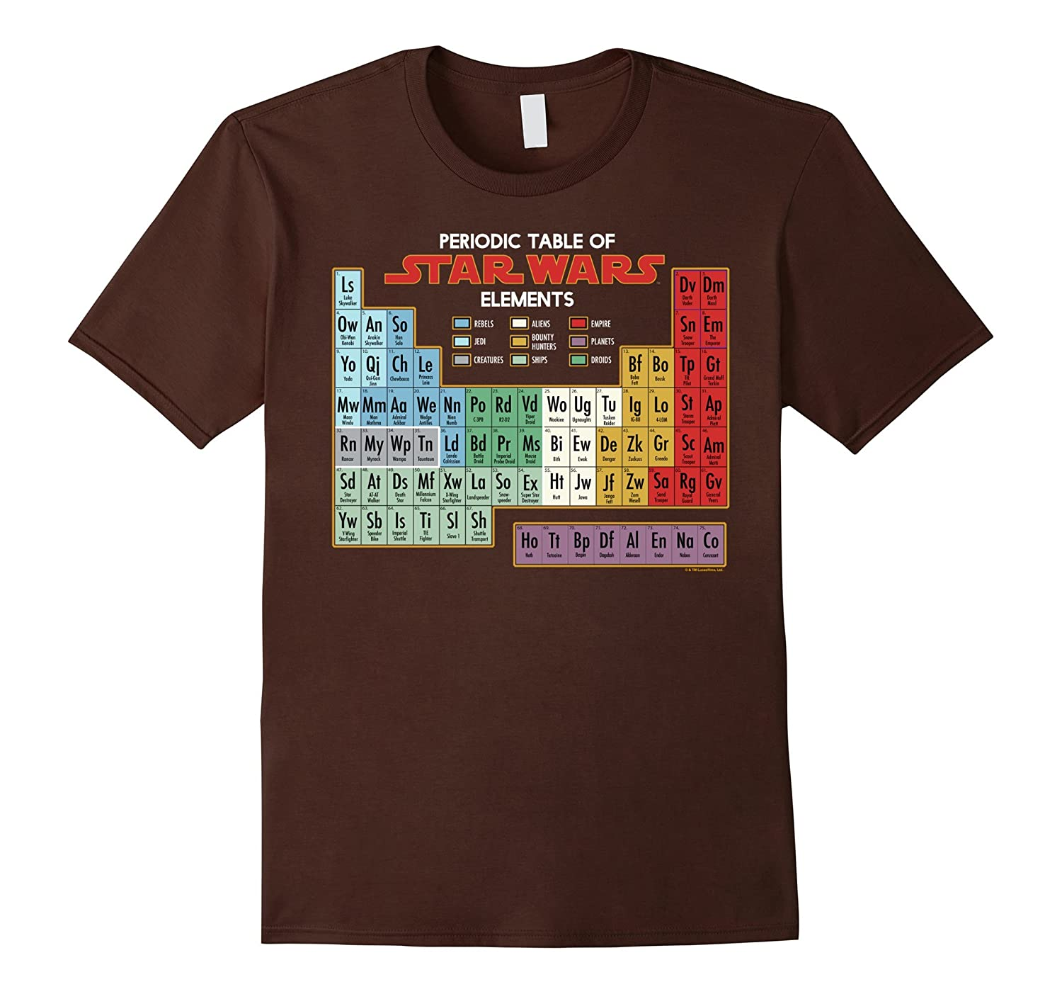 Amazon star wars periodic table of elements graphic t shirt amazon star wars periodic table of elements graphic t shirt clothing urtaz Images