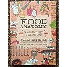 Food Anatomy | Microcosm Publishing