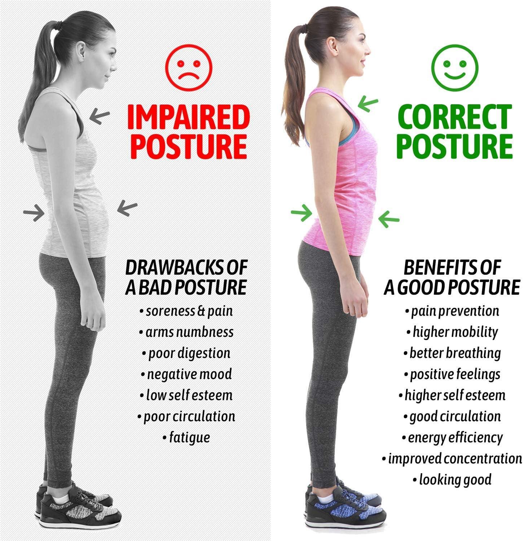 Haltungskorrektur Rücken für Damen und Herren Stützbandage für Schlüsselbein