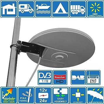 Helio - Antena de TV HD Digital omnidireccional con 33dB ...