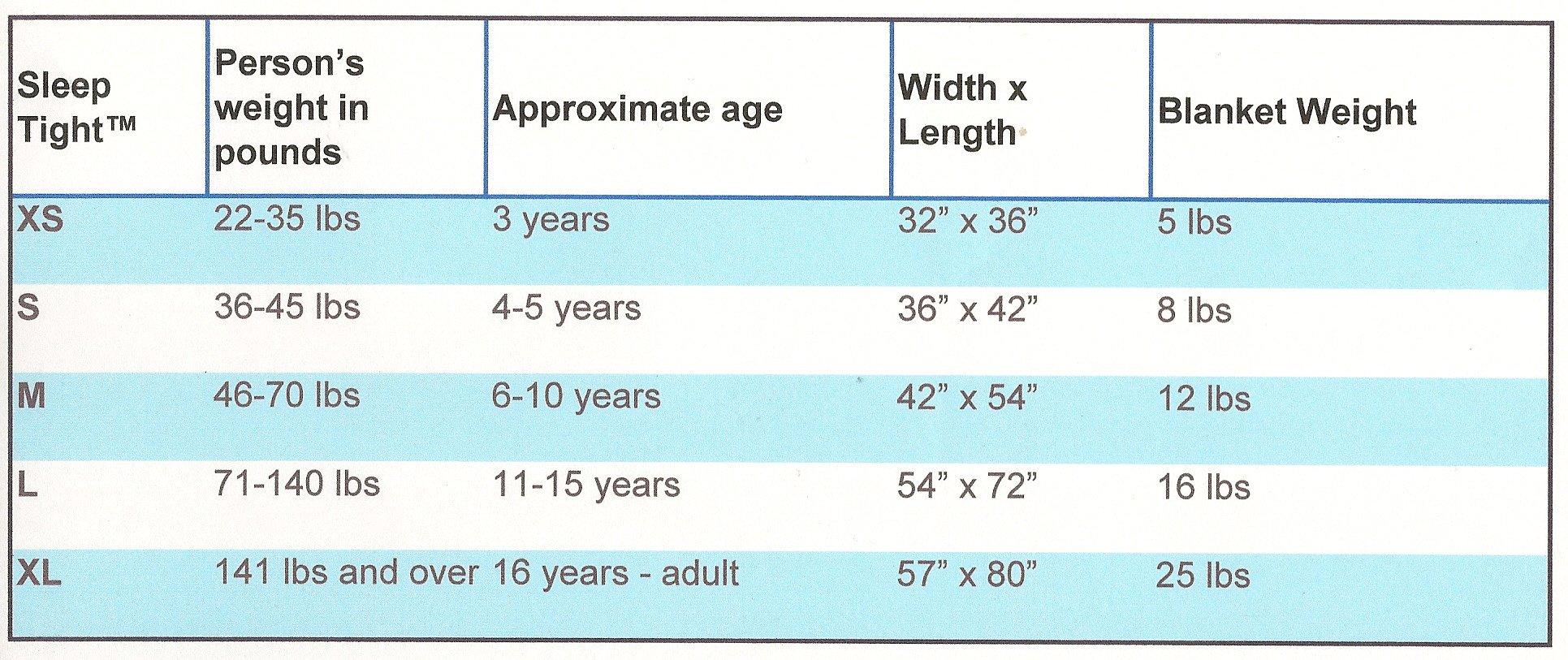 "Weighted Blanket Medium Navy Blue 12 lbs 42"" x 54"""