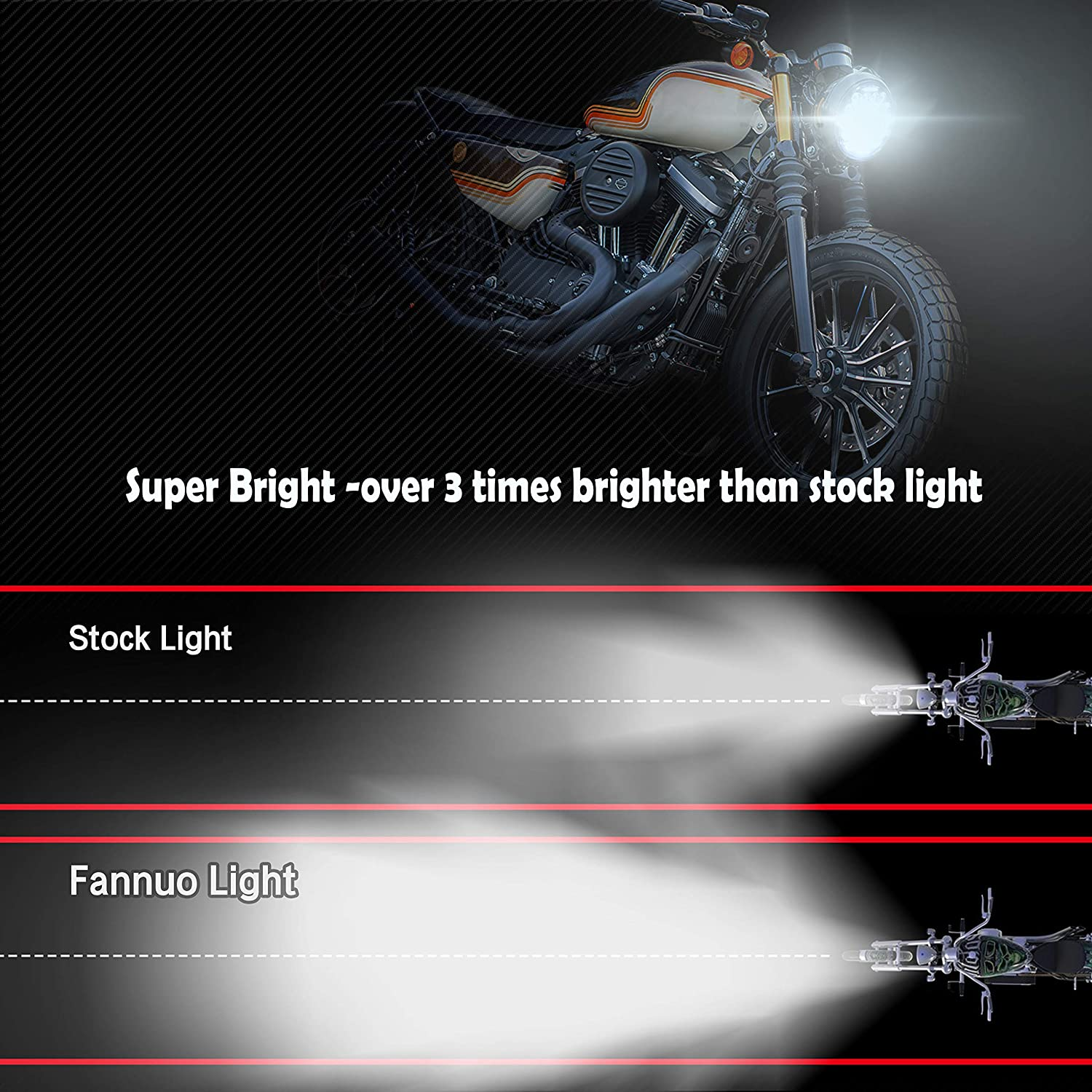 Harley Headlight 5-3//4 5.75Inch Headlight with White DRL High Low Beam Projector Headlight for Harley Davidson Iron 883 Sportster Dyna Triple Wide Glide Low Rider Motorcycle