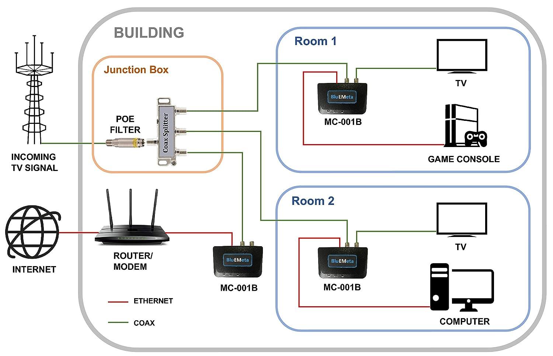 Moca Network Setup - Page 23