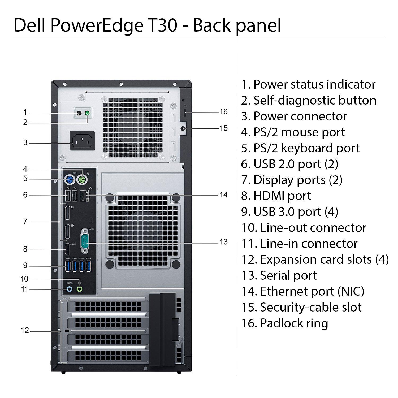 Amazon com: Dell PowerEdge T30 Tower Server - Intel Xeon E3