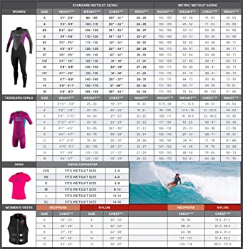 O Neill Wetsuits Mujer Trajes De Neopreno Epic 3/2 mm Full, Todo ...