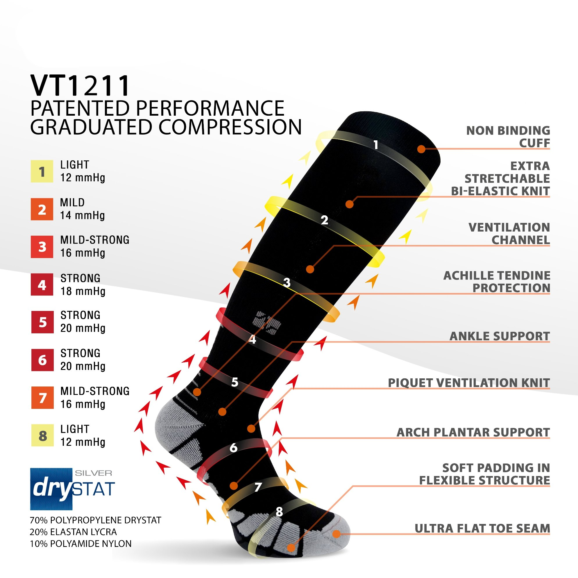 Vitalsox Italy-Patented Compression VT1211,X-Small,White by Vitalsox (Image #2)
