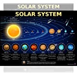 Solar System Poster for Kids - Laminated 14x19.5 - Educational Chart, Classroom Poster and Decoration, Back to School Supplie
