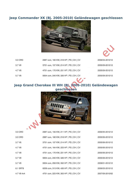 Commander de 2005- col de cygne d/émontable avec outil Jeep Grand Cherokee III Attelage remorque avec Faisceau 7 broches