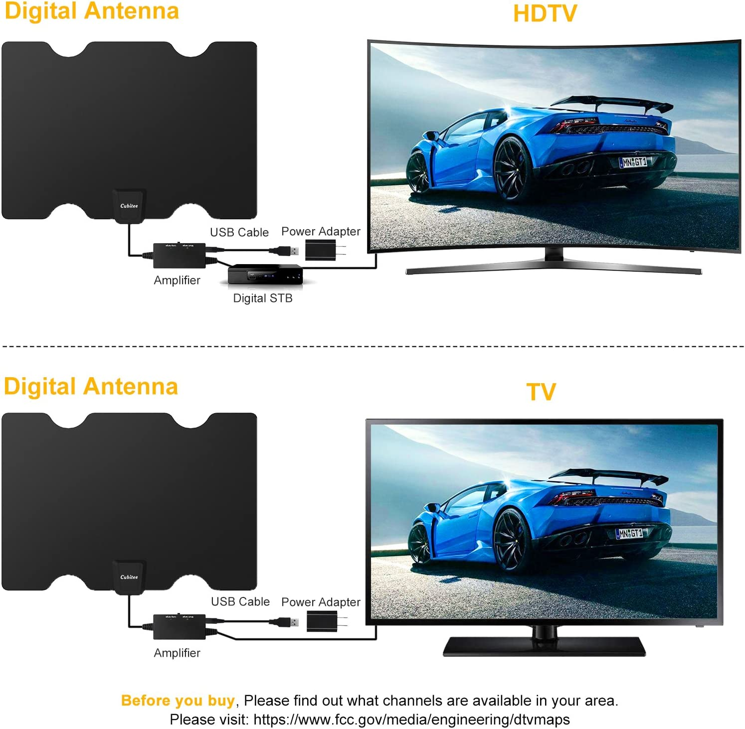 2020 Updated Amplified HD Digital TV Antenna 50-150 Miles Long Range Indoor Signal Amplifier Booster with 16.4ft Coax Cable//AC Adapter HDTV Antennas High Definition 1080P 4K for Digital TV//Old TV