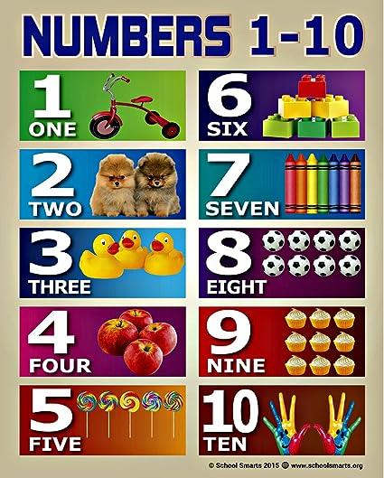 Kindergarten Kindergarten: Math Warm-Ups