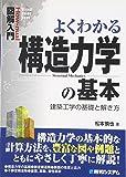 図解入門よくわかる構造力学の基本 (How‐nual Visual Guide Book)