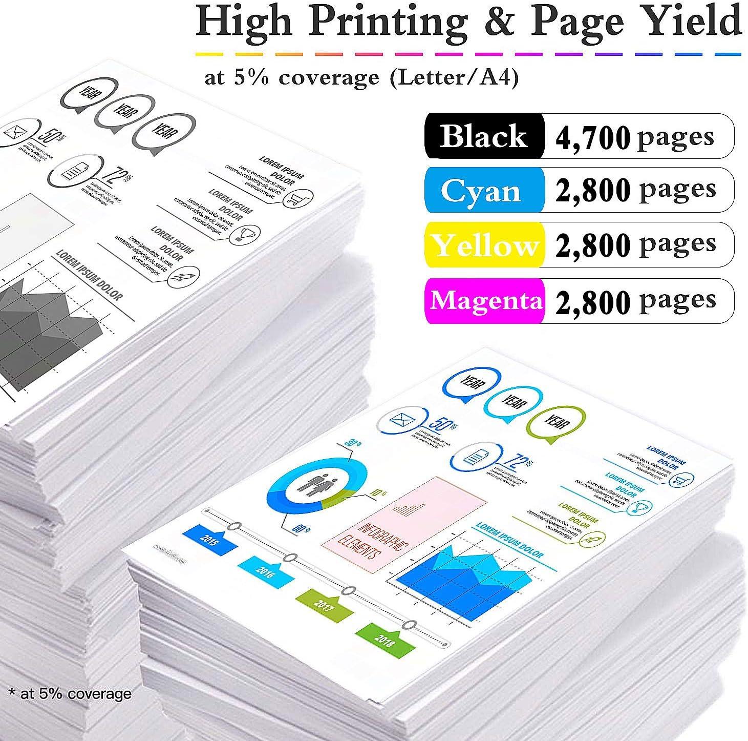 304X CC530X CC531X CC532X CC533X High Yield Remanufactured Toner Cartridge Compatible for HP Color Laserjet CP2025 CP2025n CP2025dn CP2025x CM2320n CM2320fxi CM2320nf Printer 6 Pack 3BK+1C+1Y+1M