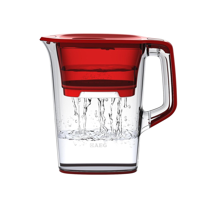 Einzigartig Wasserfilter Wasserhahn Aufsatz Design