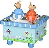 Orange Tree Toys - Peter Rabbit - Wooden Music Box